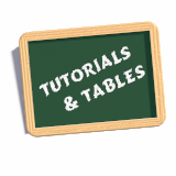 Tutorials and Tables