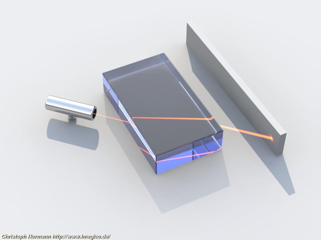 Hasil gambar untuk negative index of refraction